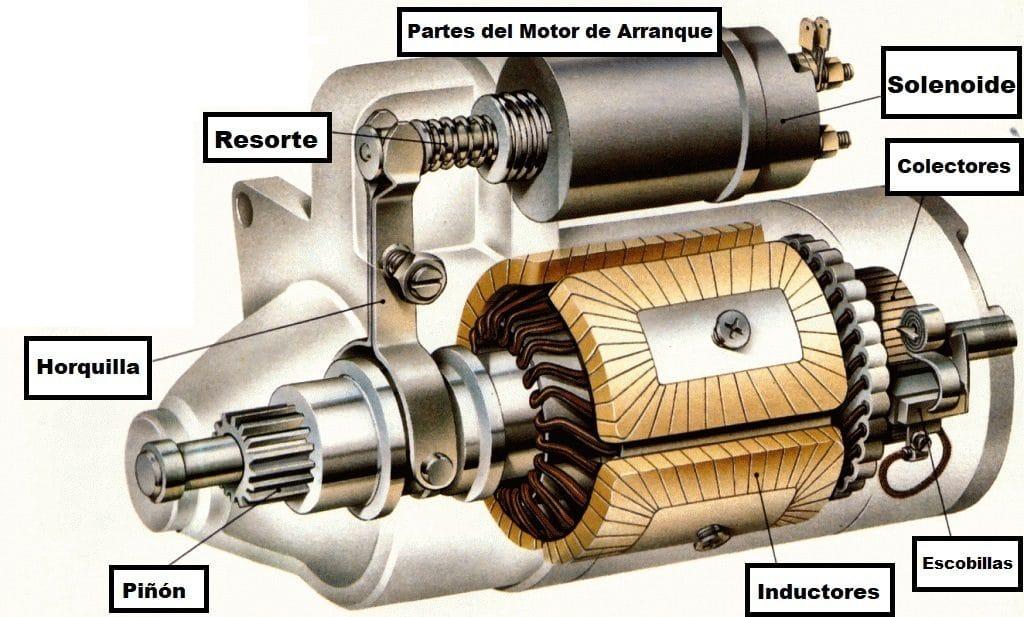 partes de un motor de arranque