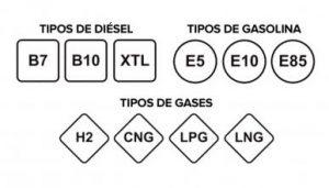 Cuáles son los tipos de carburante y cuál es mejor para tu coche 2